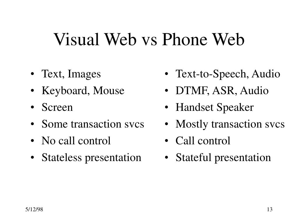 Text-to-Speech, Audio