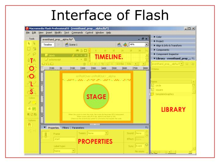 Interface of flash