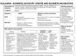 bulgaria business advisory centre and business incubators