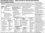 enterprise africa replication of proven enterprise development model