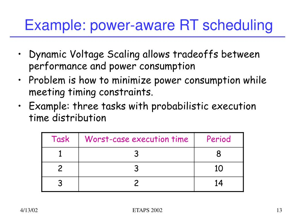 Example: power-aware RT scheduling