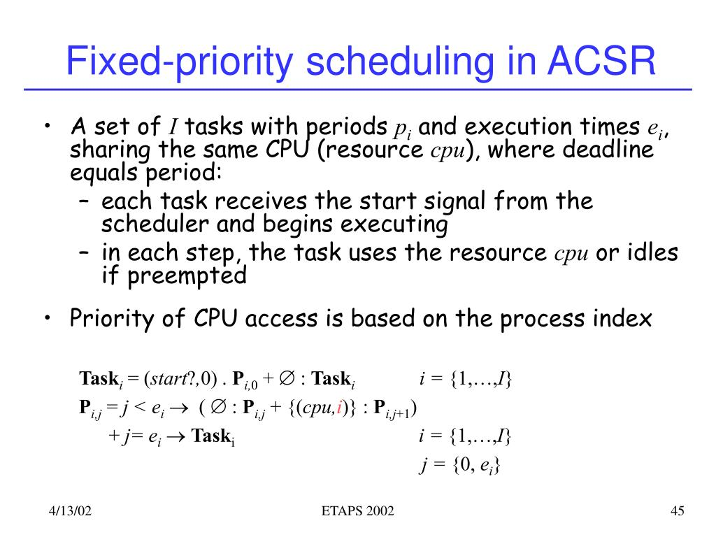 Fixed-priority scheduling in ACSR