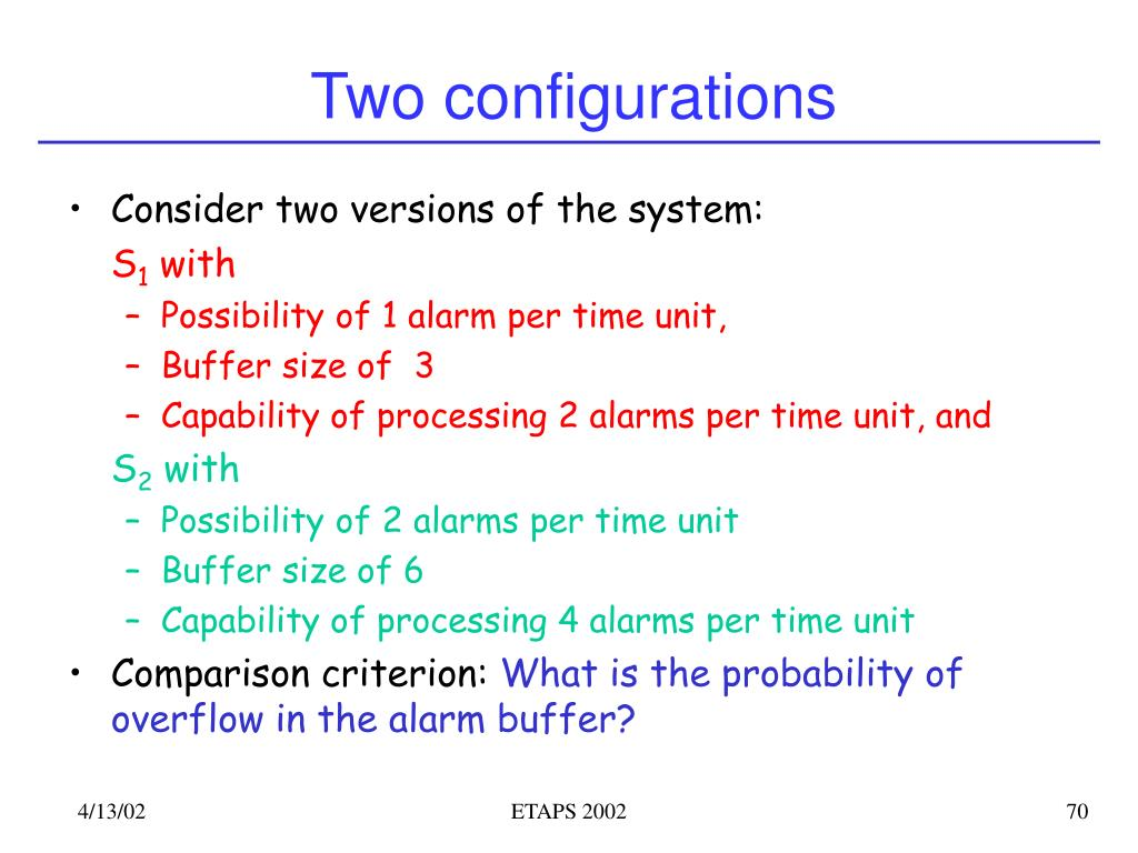 Two configurations