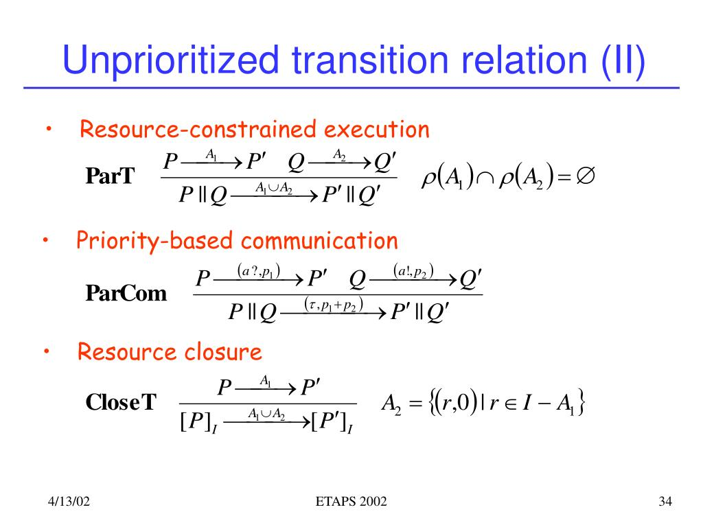 Resource-constrained execution
