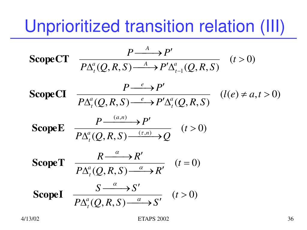 Unprioritized transition relation (III)