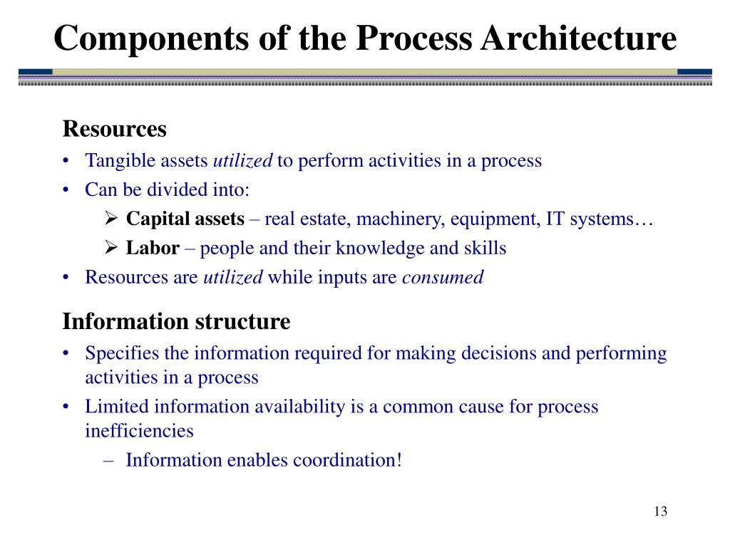 Components of the Process Architecture
