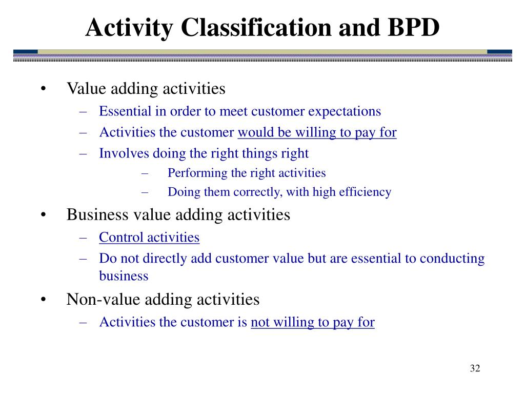 Activity Classification and BPD