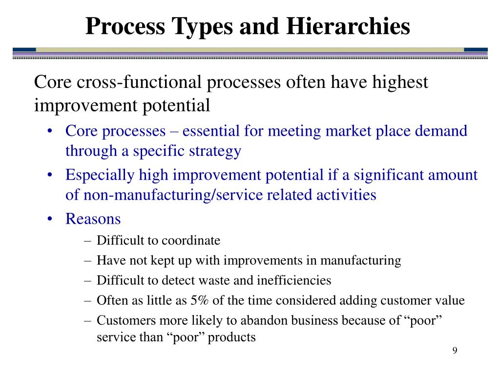 Process Types and Hierarchies