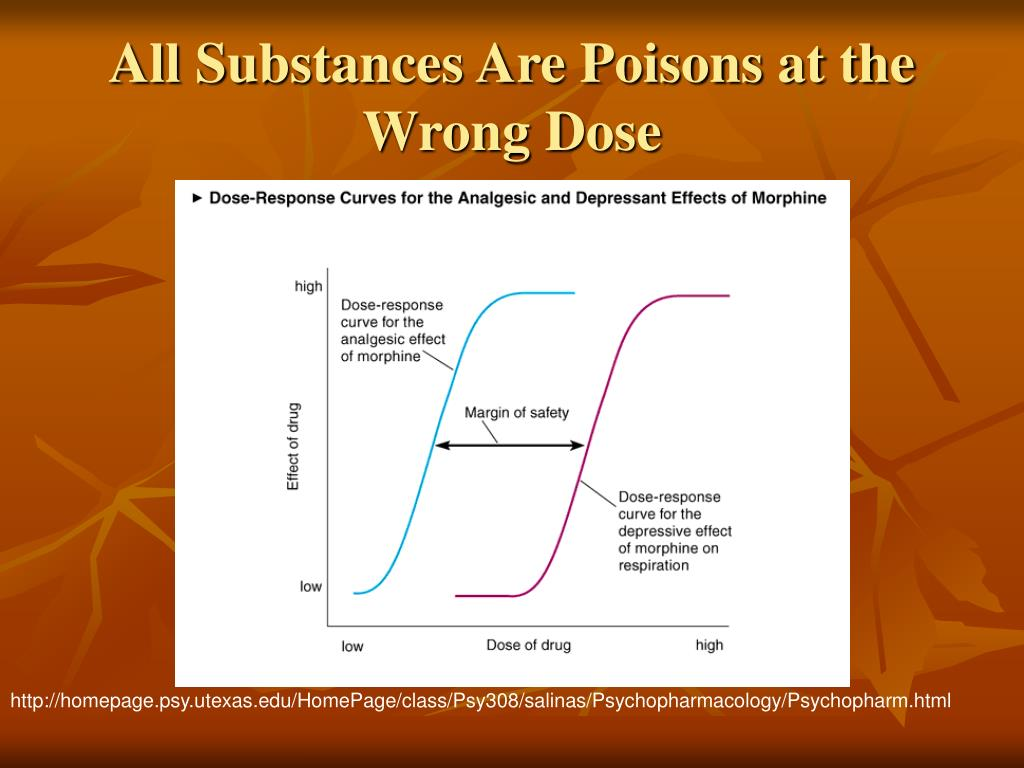 All Substances Are Poisons at the Wrong Dose
