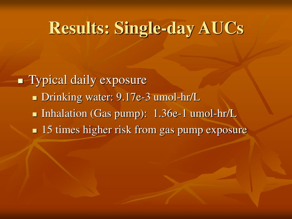 Results: Single-day AUCs