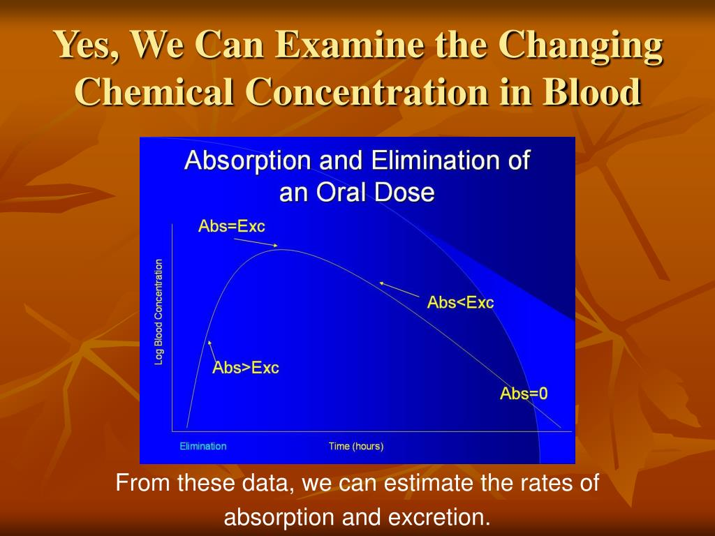 Yes, We Can Examine the Changing Chemical Concentration in Blood