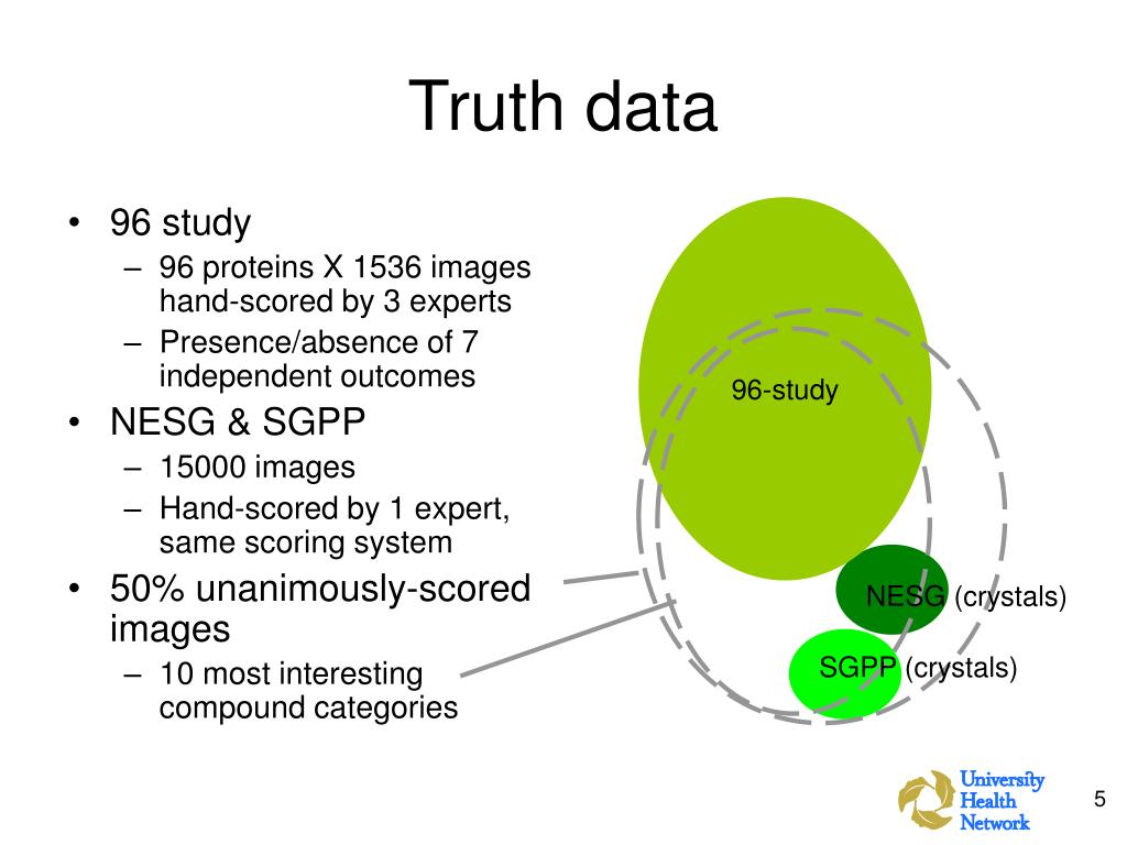 PPT - Crystallization Image Analysis on the World