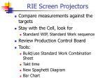 rie screen projectors