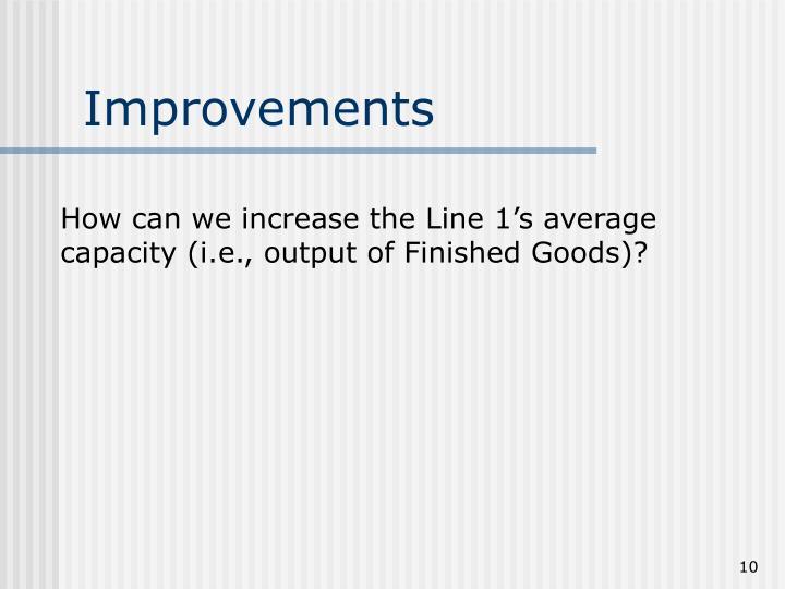 Improvements