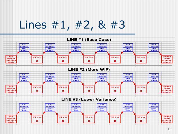 Lines #1, #2, & #3