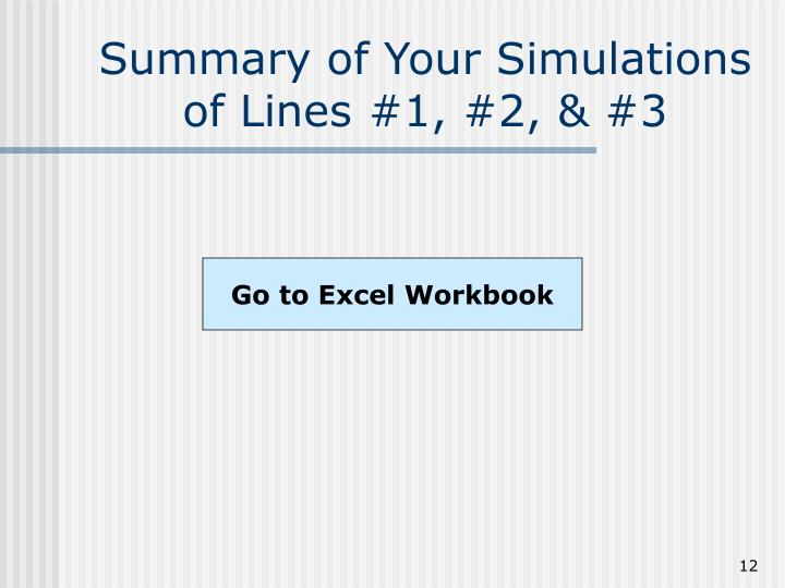 Summary of Your Simulations of Lines #1, #2, & #3