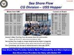 sea shore flow cg division uss hopper