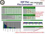 ssf plan fire controlman
