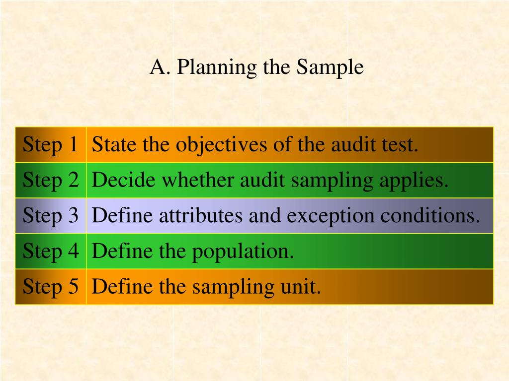 A. Planning the Sample