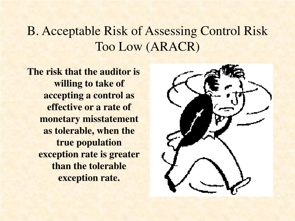 B. Acceptable Risk of Assessing Control Risk Too Low (ARACR)