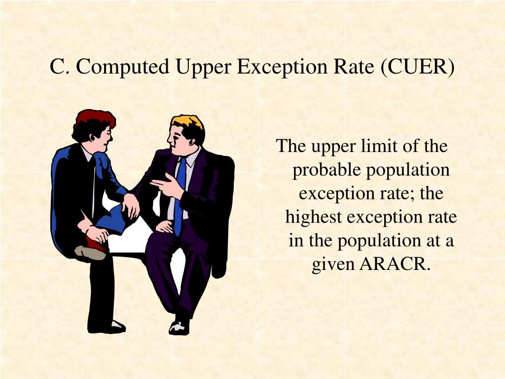 C. Computed Upper Exception Rate (CUER)
