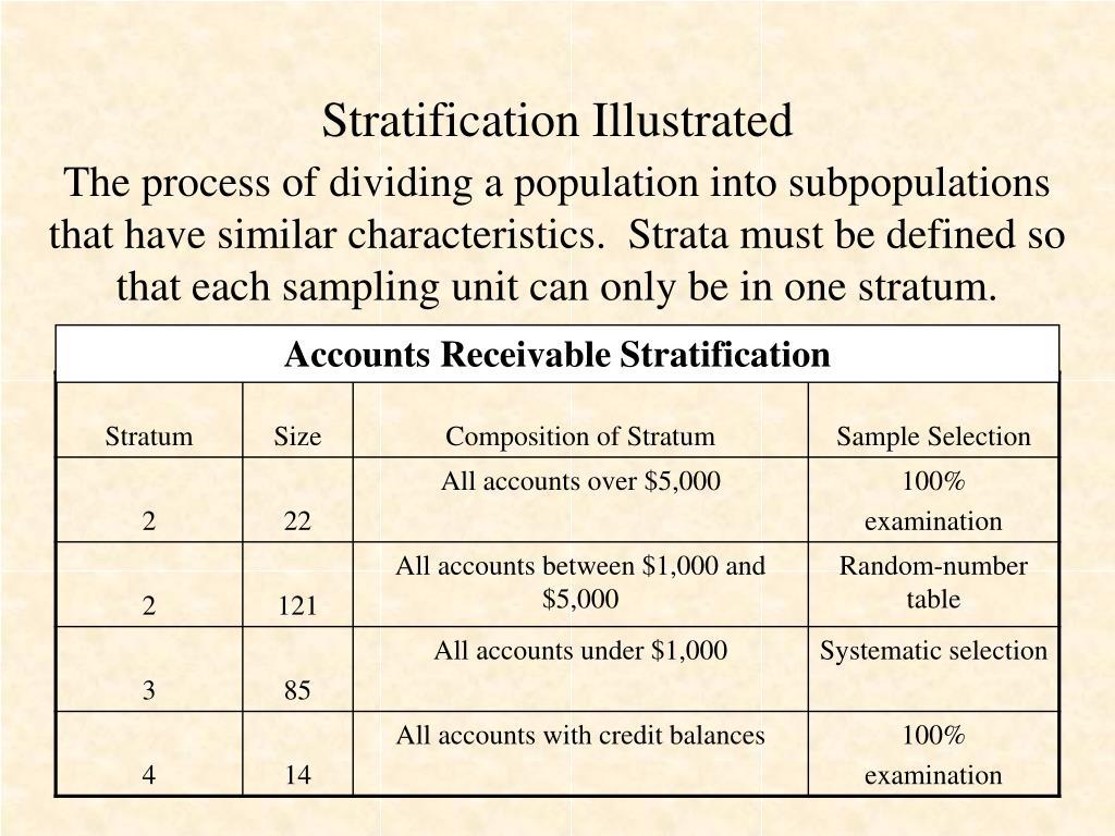 Stratification Illustrated