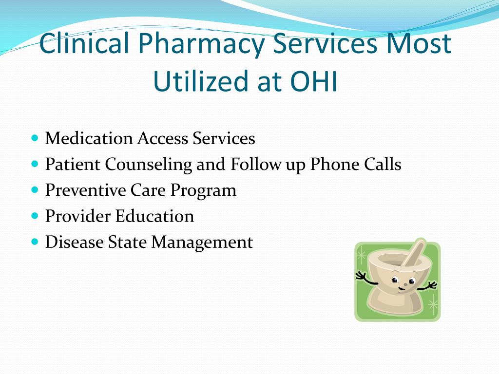 Clinical Pharmacy Services Most Utilized at OHI