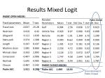 results mixed logit