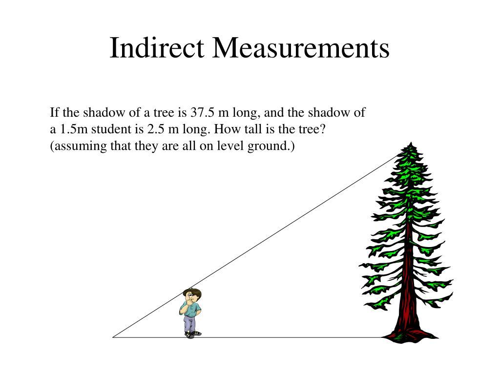 Indirect Measurements