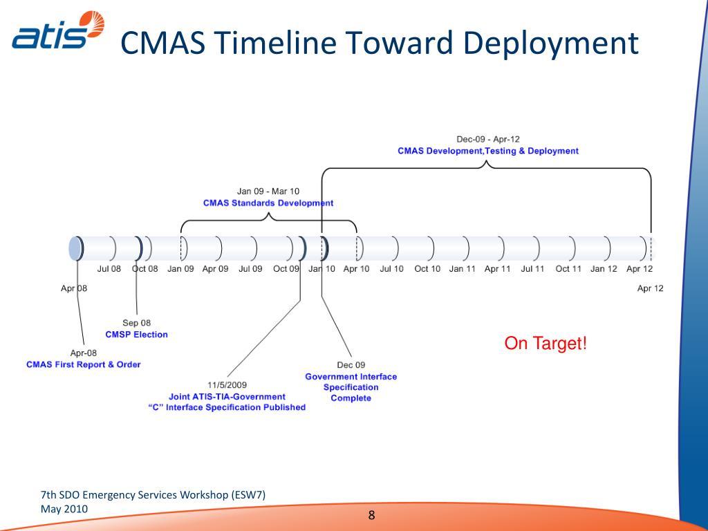CMAS Timeline Toward Deployment
