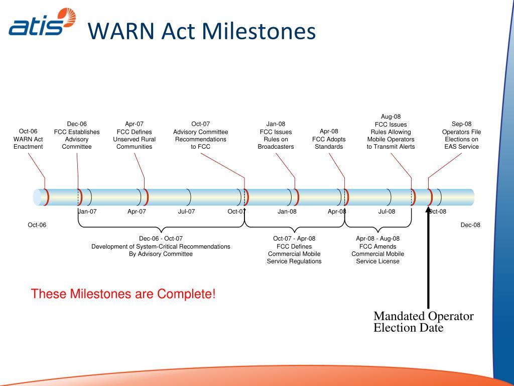 WARN Act Milestones