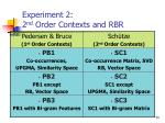 experiment 2 2 nd order contexts and rbr