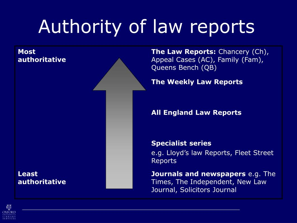 Authority of law reports