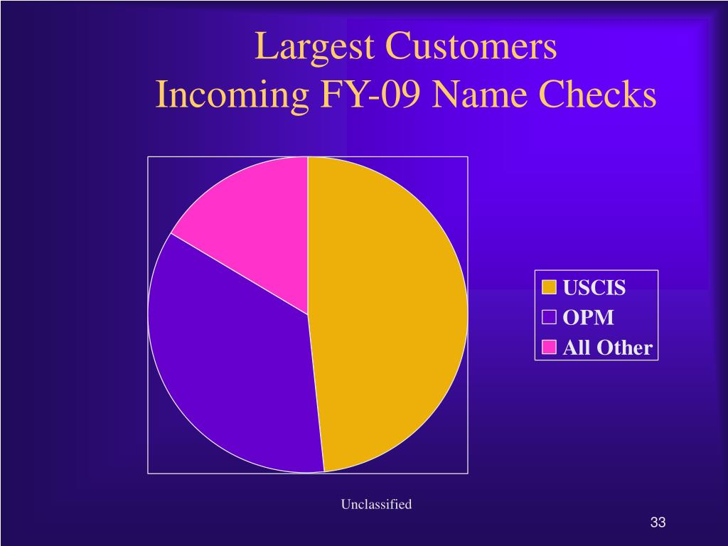 Largest Customers