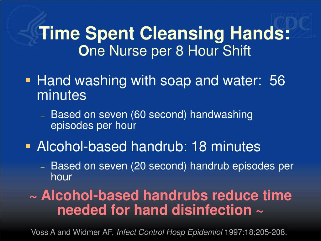 Time Spent Cleansing Hands: