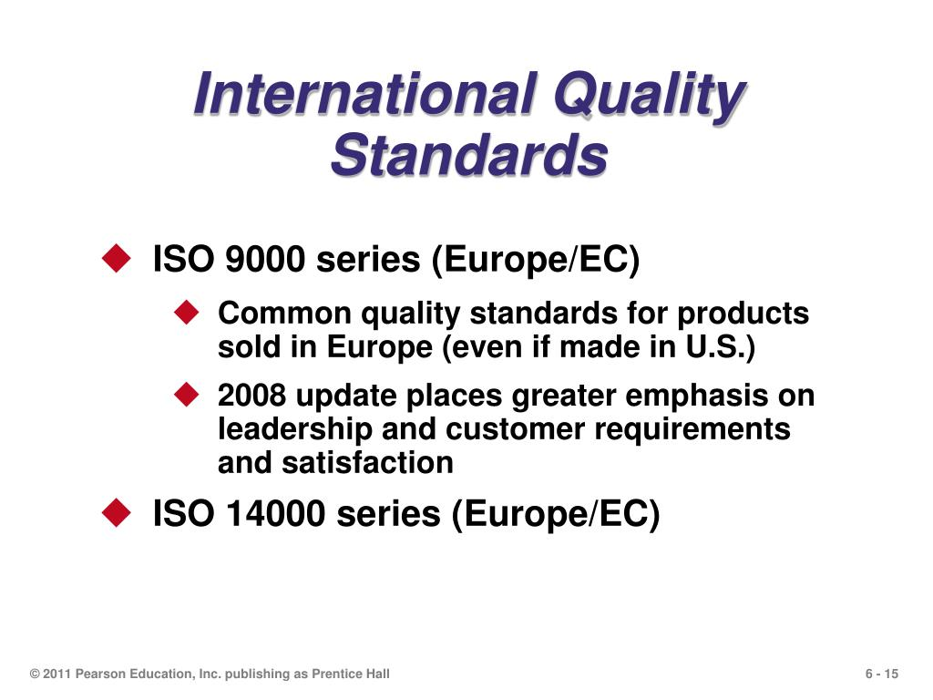 International Quality Standards