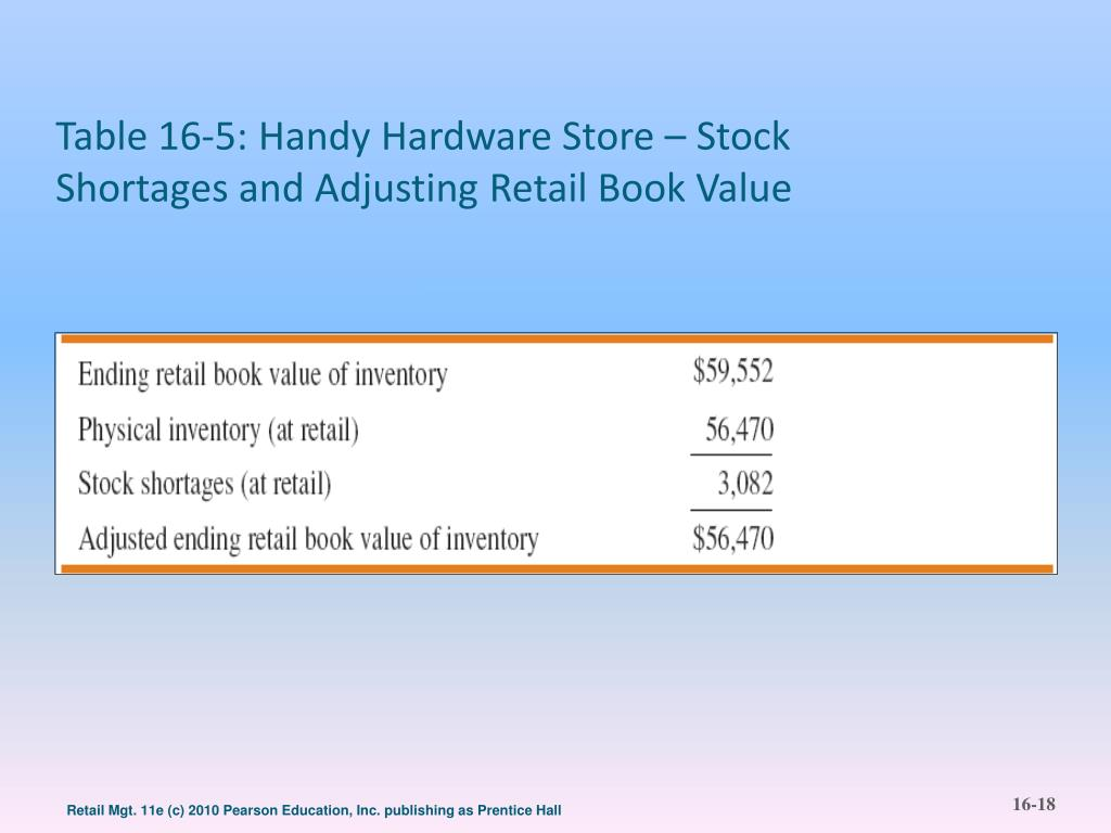 Table 16-5: Handy Hardware Store – Stock Shortages and Adjusting Retail Book Value