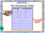 the handshake table