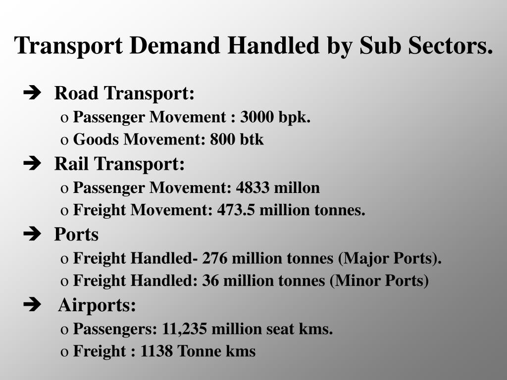 Transport Demand Handled by Sub Sectors.