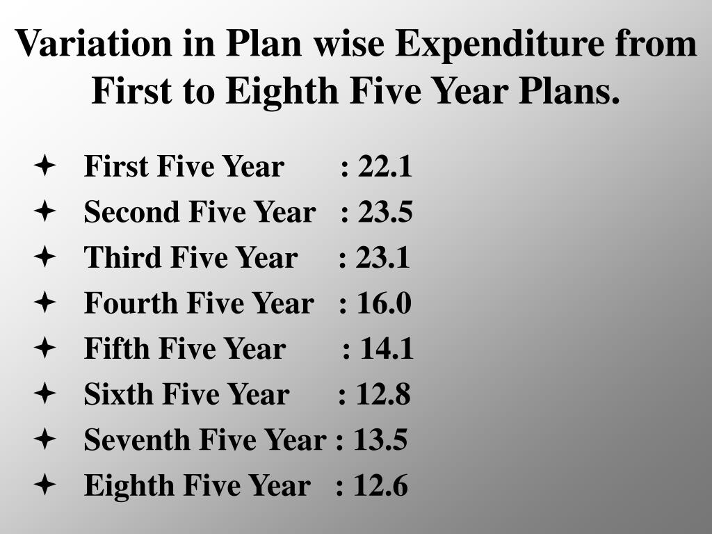 Variation in Plan wise Expenditure from First to Eighth Five Year Plans.