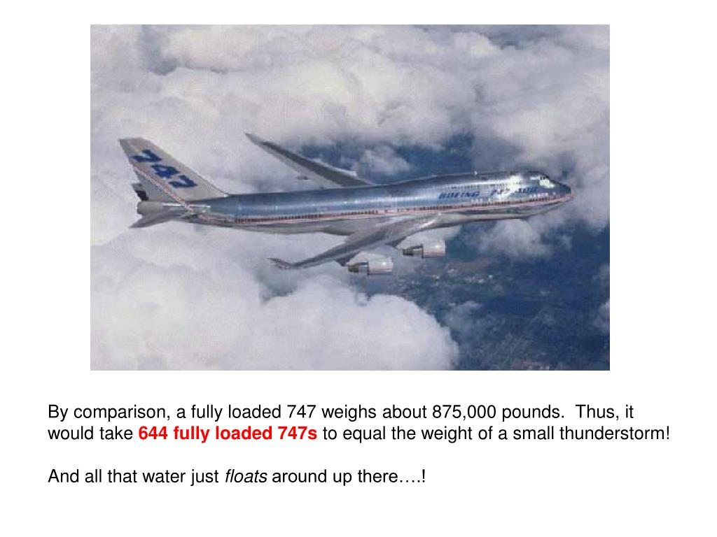 By comparison, a fully loaded 747 weighs about 875,000 pounds.  Thus, it