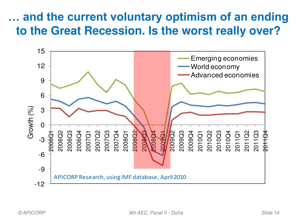 … and the current voluntary optimism of an ending to the Great Recession. Is the worst really over?