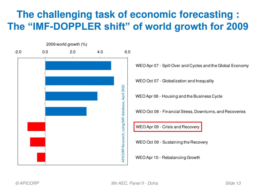 The challenging task of economic forecasting :