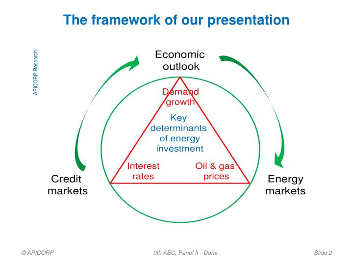 The framework of our presentation