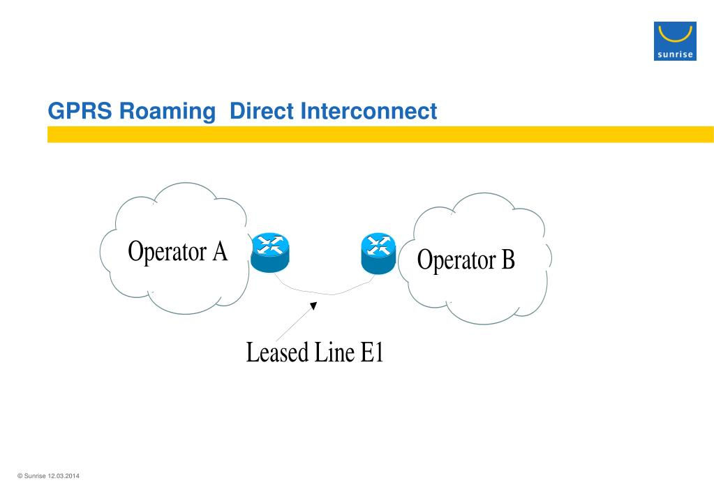 GPRS Roaming  Direct Interconnect