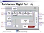 architecture digital part 1 2