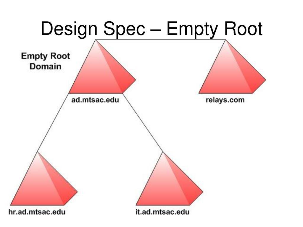 Design Spec – Empty Root