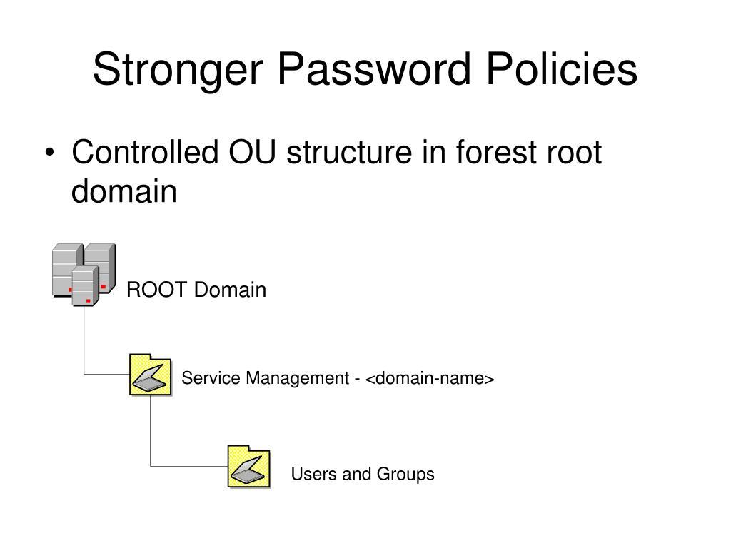 Stronger Password Policies