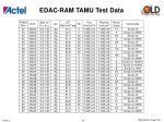 edac ram tamu test data
