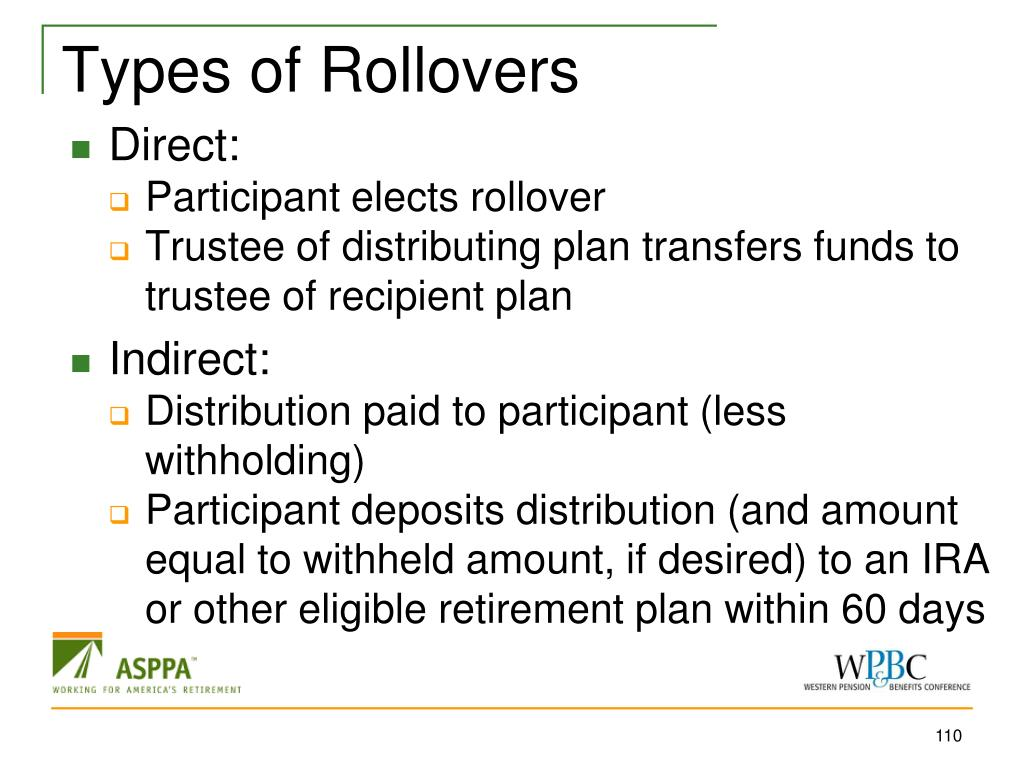Types of Rollovers